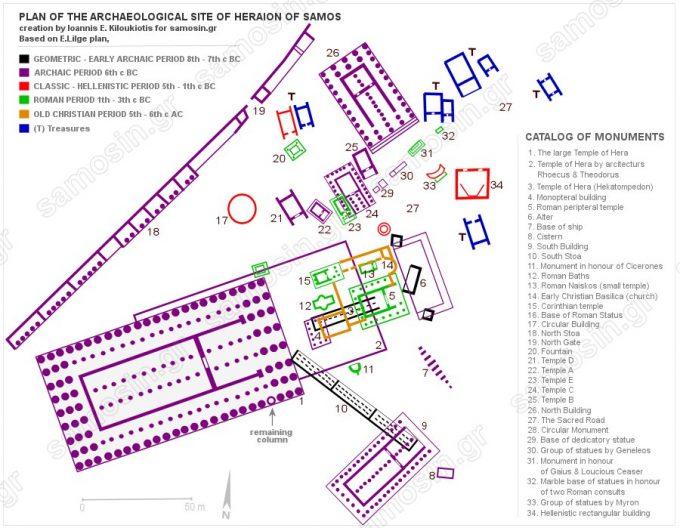 τοπογραφικής απεικόνισης του Ναού της Ήρας
